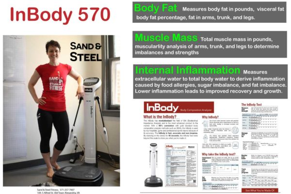 InBody 570 Body Fat, Muscle, inflammation