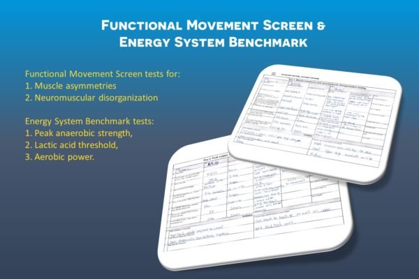 Functional Movement Screen and ESB
