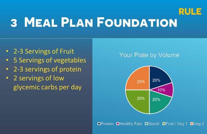 Origin Online Nutrition