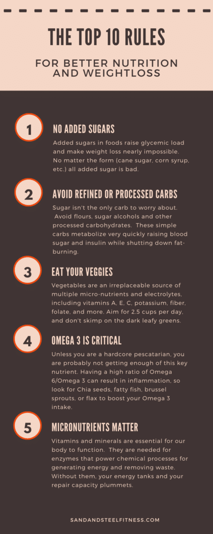 10 Rules that All Diets Follow (1-5)