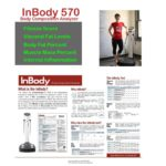 Inbody Scan and Consult