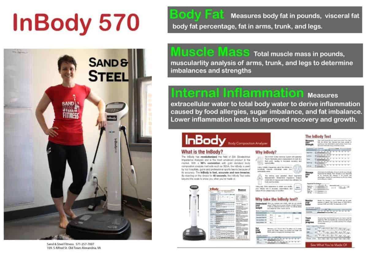 Body Composition Body Fat Inbody