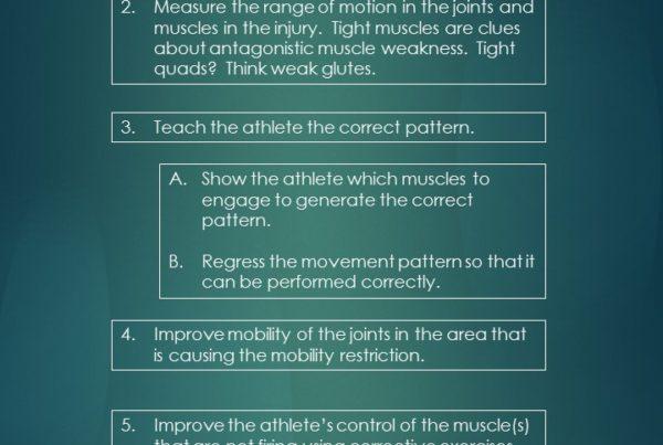 Shoulder Pain Corrective Exercises