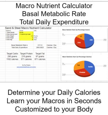 Macro Calculator for Macronutrients