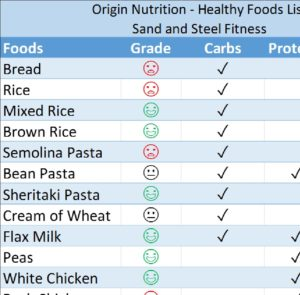 Nutrition Healthy Food List Teaser