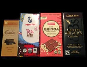 Chocolate Health Information Unprocessed
