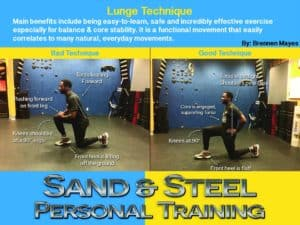 Lunge Infographic -Cues