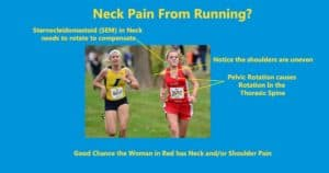 otation in the woman's pelvic can move up the spin causing her pain in her SEM Neck