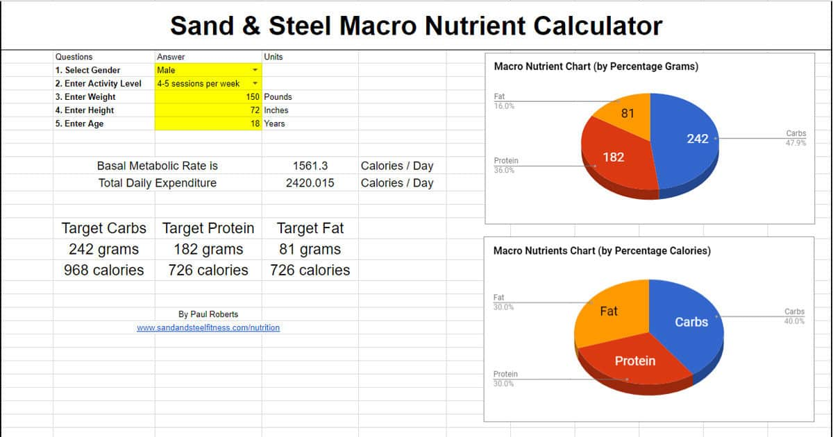 Macro Calculator for Calories Carbs, Protein, Fat