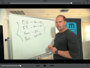MWOD Certification Review - Primary Movement Patterns