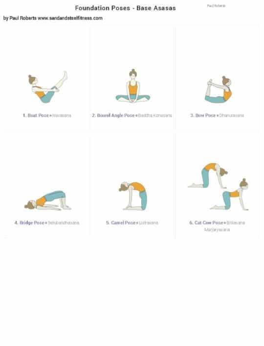 Foundation Base Yoga Poses Alexandria VA_Page_01