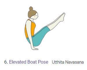 Elevated Boat Pose - Utthita Navasana