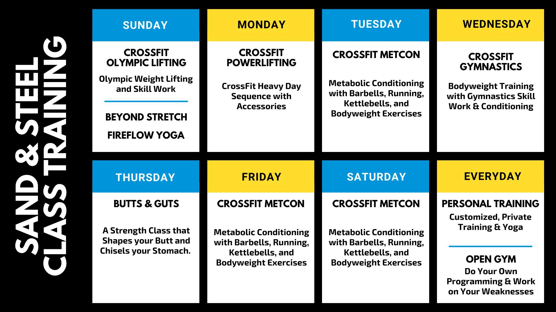 Class Training Cycle