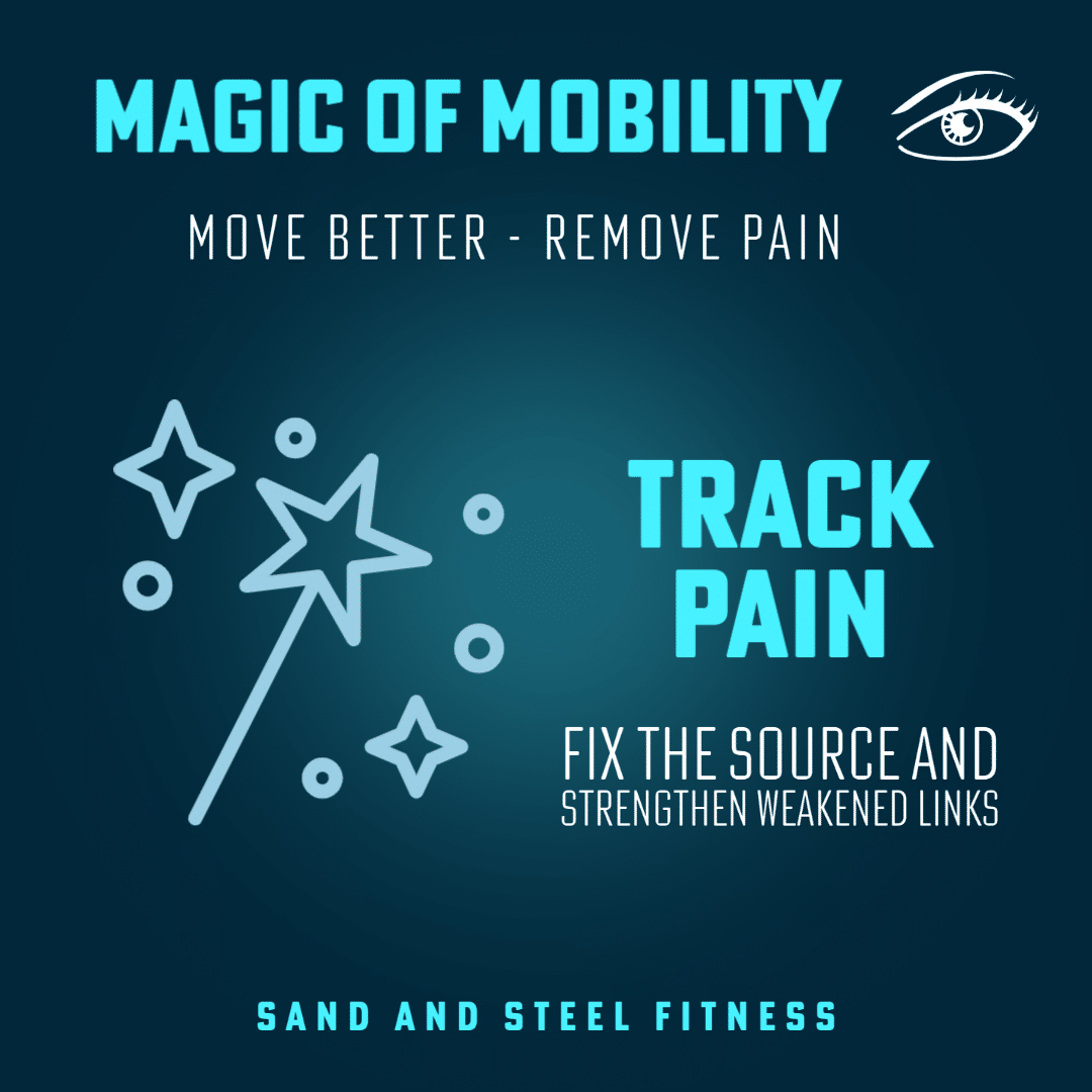 Magic of Mobility