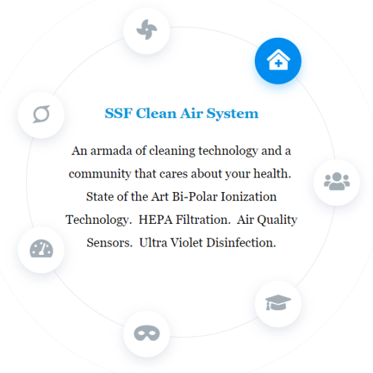 SSF Clean Air System