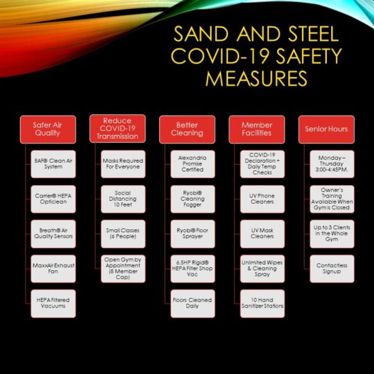 Sand and Steel COVID-19 Safety