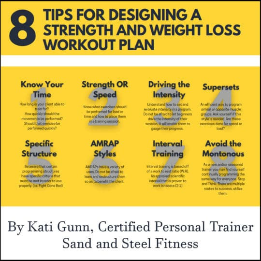 8 Tips for Designing Strength and Weight Loss Programs Final 3