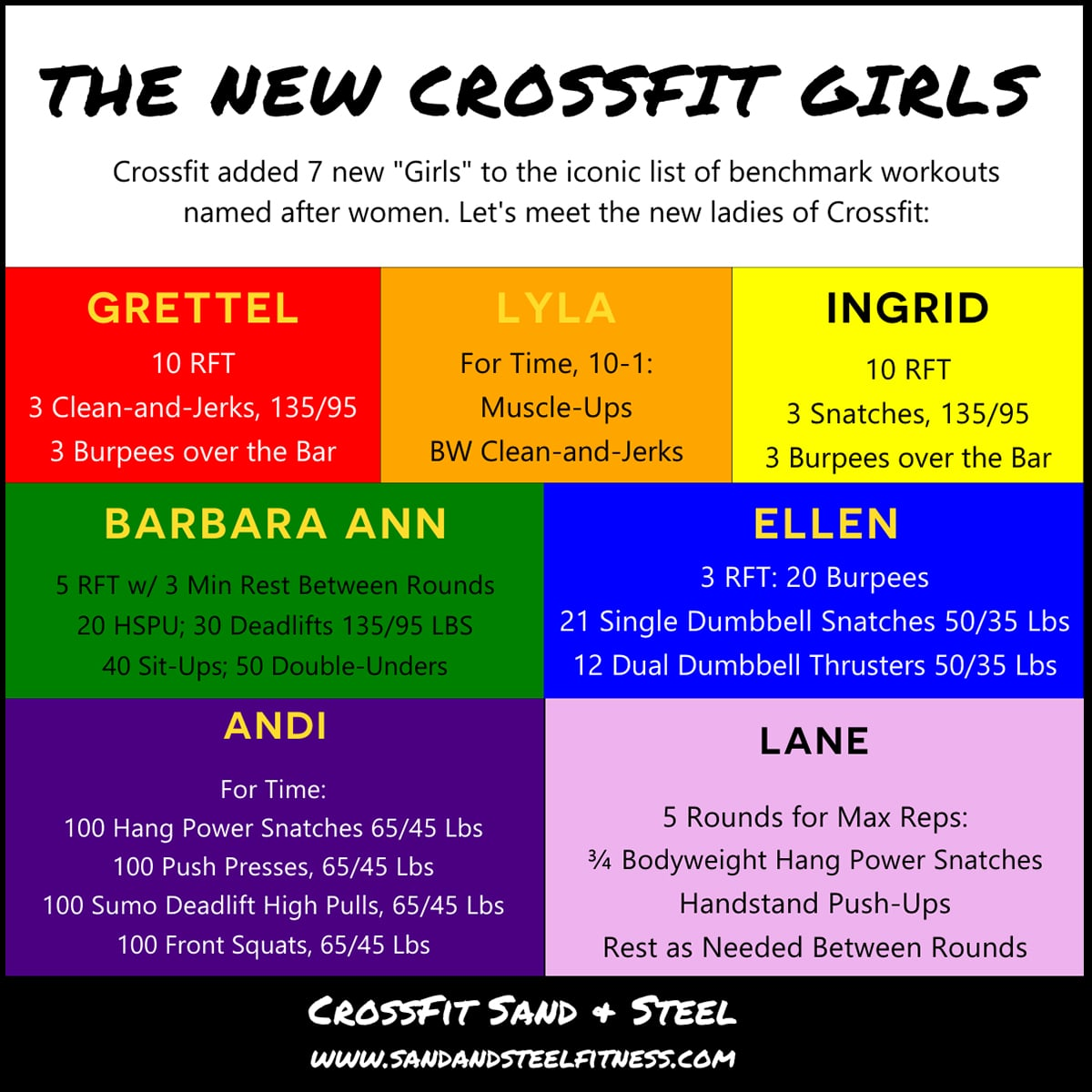 The 7 New CrossFit Girls